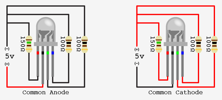 Led diagram rgb pin Non